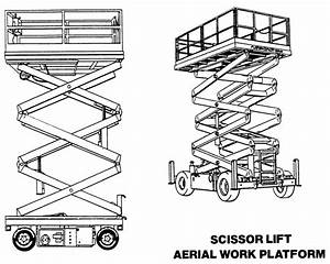 Scissor Lift Diagram Aerial Aerial And Scissor Lift