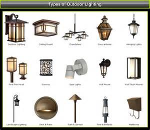 Zenith Outdoor Lights