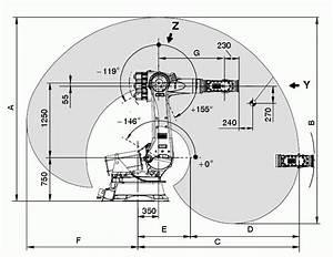 Kuka Kr3 Wiring Diagram