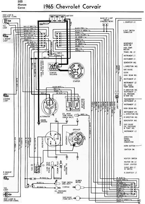 Chevrolet Corvair Electrical Wiring Diagram All