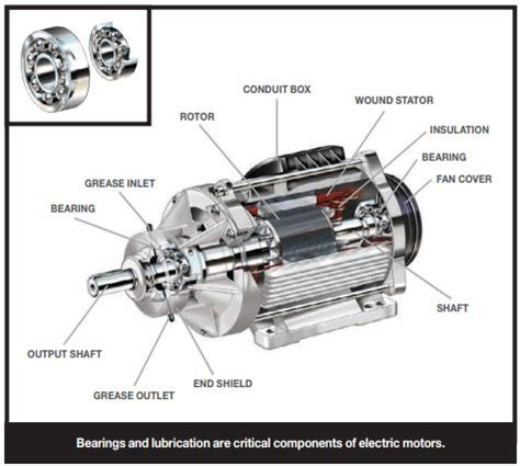Electric Motor Grease by Keeping Your Motor Running Je Bearing