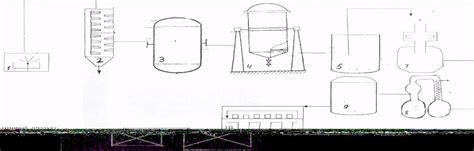Аппаратурная схема производства сывороточного напитка