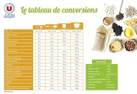 tableau de conversion cuisine tableau de conversions en cuisine cuisine boite à outils