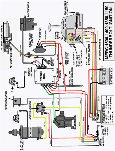 Outboard Engine Wiring Diagram by 1974 Mercruiser Wiring Diagram Mercruiser Engine Diagram