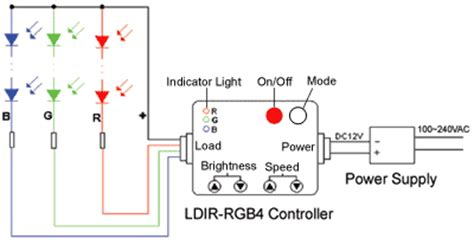 Rgb Led Controller With Wireless Remote Dynamic Color