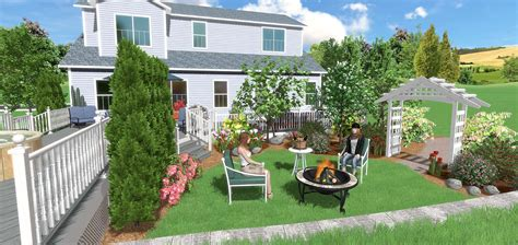 plan  garden  technology techdaring