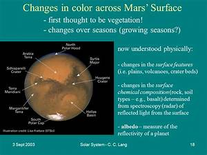 Physical features on Mars - Presentation Astronomy ...