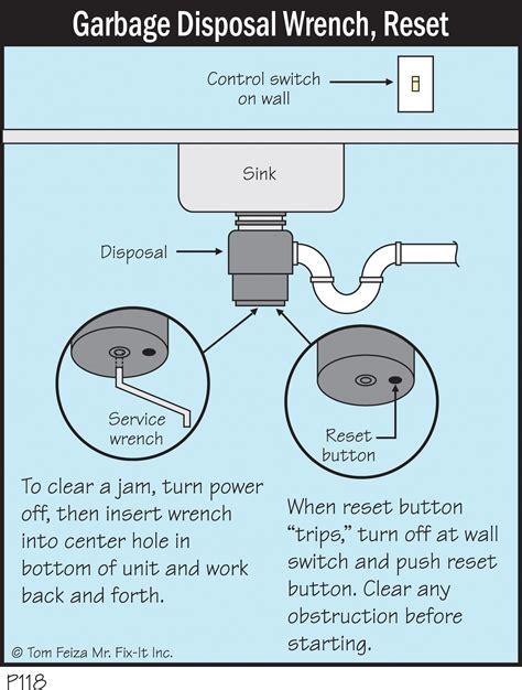 how to fix sink disposal new jersey home inspector home inspector nj