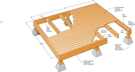10x10 freestanding deck plans a novice s guide to redwood deck plans humboldt redwood