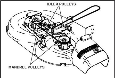 belt deck diagram craftsman 42 mower belt free engine