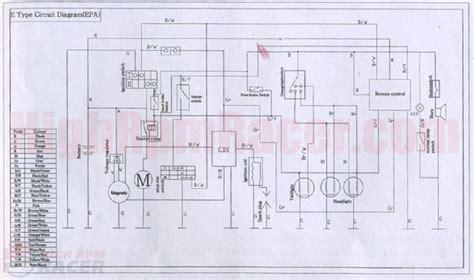 cc engine diagram wiring diagram