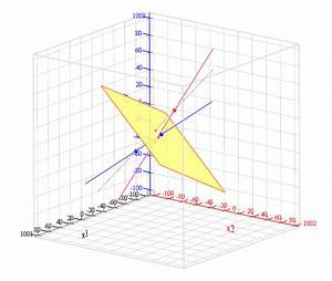 Schnitt Berechnen Punkte : spiegele eine gerade an einer ebene parameterform ~ Themetempest.com Abrechnung