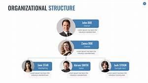 sales team structure template organizational chart and With sales team structure template