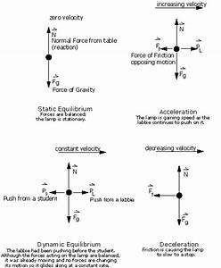 Basic Mechanics