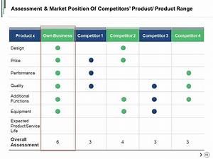Competitor Landscape Framework Powerpoint Presentation