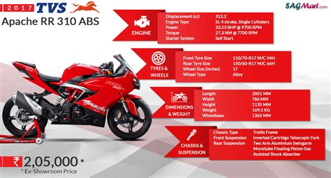 Tvs Apache Rr 310 2019 by 2019 Tvs Apache Rr 310 Abs Price India Specifications
