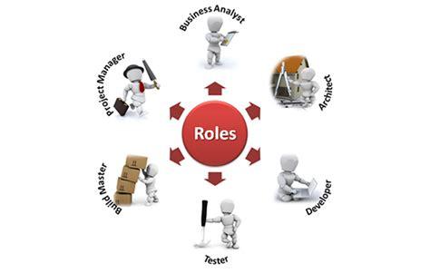It Roles  Equator Personnel Ltd