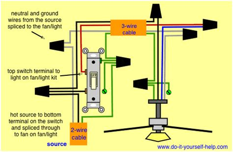 how do i wire a ceiling fan wiring diagrams for a ceiling fan and light kit do it