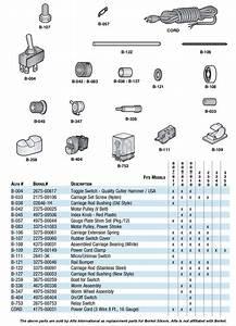 Berkel Meat Slicer Parts Manual