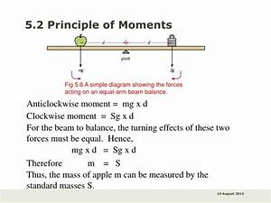 Ppt - Unit 5  Turning Effect Of Forces Powerpoint Presentation