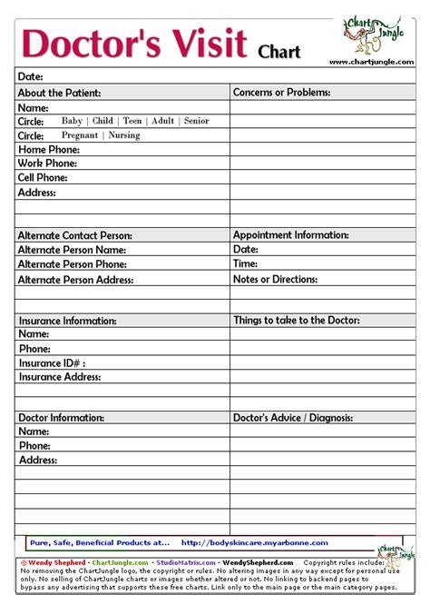 doctors visit chart printable medical binder printables