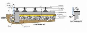 Dalle Pour Terrasse Sur Plot : comment poser une terrasse en bois sur plots evtod ~ Premium-room.com Idées de Décoration