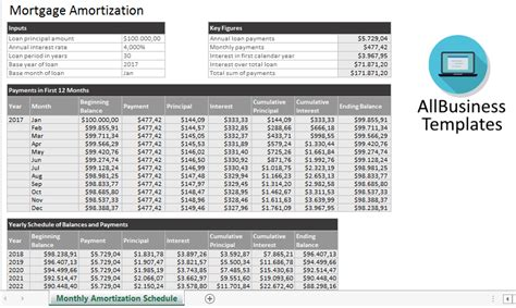 monthly amortization schedule excel templates