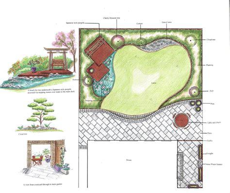 garden design plans joanna cowan garden design
