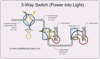Wiring Diagrams 3-Way Switches