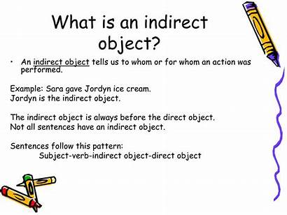 Indirect Object Action Objects Direct Verbs Example