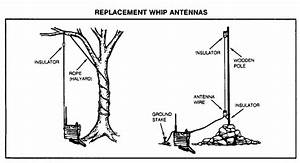 Antenne D U0026 39 Emergenza