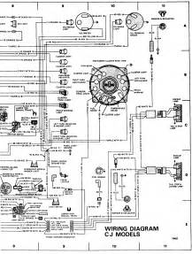 1986 jeep cj7 wiring harness 1986 image wiring diagram 1983 jeep cj7 wiring diagram 1983 image wiring diagram on 1986 jeep cj7 wiring