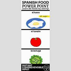Best 25+ Food Vocabulary Ideas On Pinterest  Vocabulary In English, English Vocabulary And In