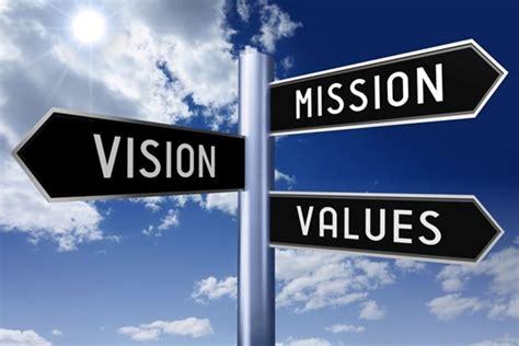 Company Mission - Unicleen