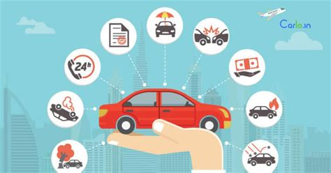 Get quotes from multiple comparison sites. All you need to know before buying car insurance