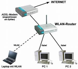 Ethernet Was Ist Das : aufbau internet ~ Eleganceandgraceweddings.com Haus und Dekorationen