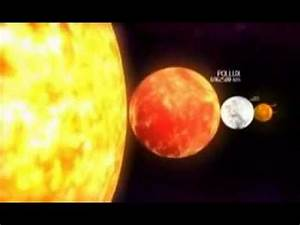 What is the Biggest Star in the Universe - YouTube