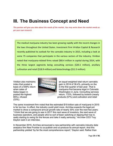 medical marijuana business plan template sample pages