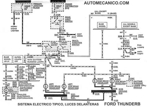 ford thunderbird  diagramas esquemas graphics