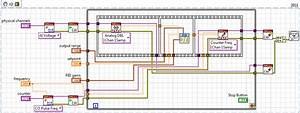 Labview Temperature Pid Control W   Ni 6211
