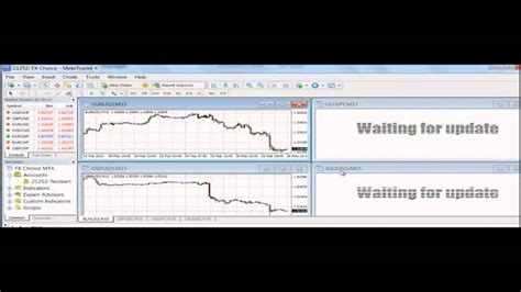 mt4 demo metatrader 4 installation demo and tutorial for trading 60