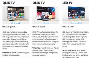 Qled Vs Oled : picture quality comparison between television types like lcd led qled ~ Eleganceandgraceweddings.com Haus und Dekorationen