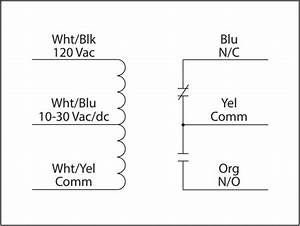 Troubleshooting Rib U00ae Relays