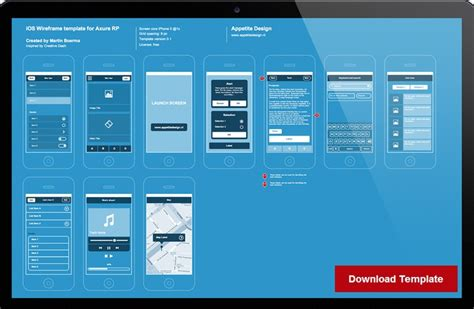 axure templates axure iphone template ux iphone and templates