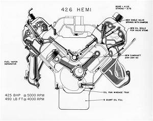 Long Live The Pushrod V8