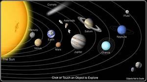 Mr. Gantt's Earth Science Lab Blog: 5th Grade-Week 1 Solar ...