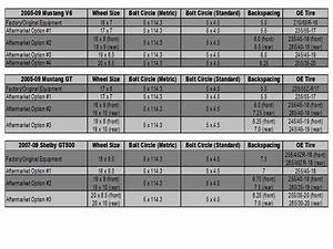A Quick Guide to Wheel/Tire Sizing for Late-Model Mustangs - OnAllCylinders