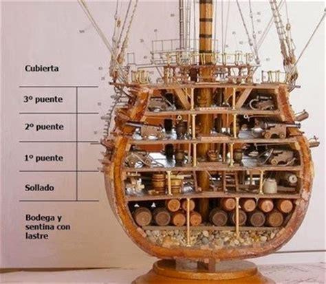 Imagenes De Barcos Del Siglo Xviii by Las Historias De Doncel Nav 237 Os De L 237 Nea Del Siglo Xviii