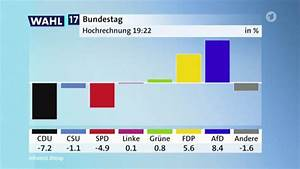 German election results LIVE: AfD vows to 'hunt' Angela ...
