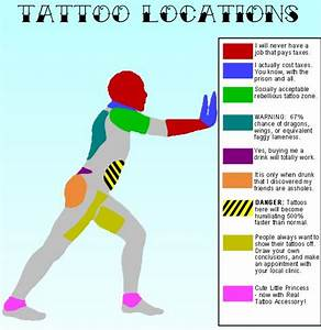 What Does Your Tattoo Location Say About You   U2013 Living The Scientific Life  Scientist  Interrupted